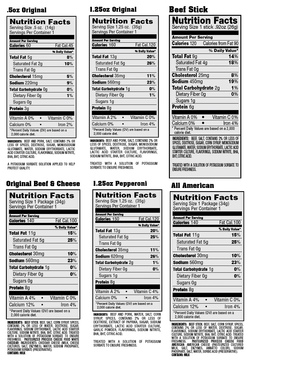 beef nutrition Pork vs beef - health impact and nutrition comparison compare pork to beef by  vitamins and minerals using the only readable nutrition comparison tool.